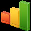 アクセス 棒グラフ(上昇)